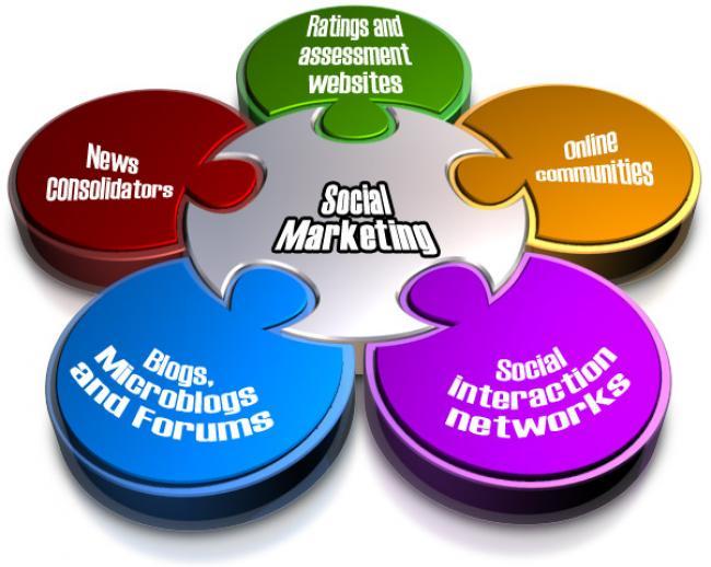 Social-Marketing3